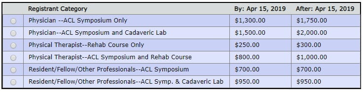 ACL Symposium 2019 Costs